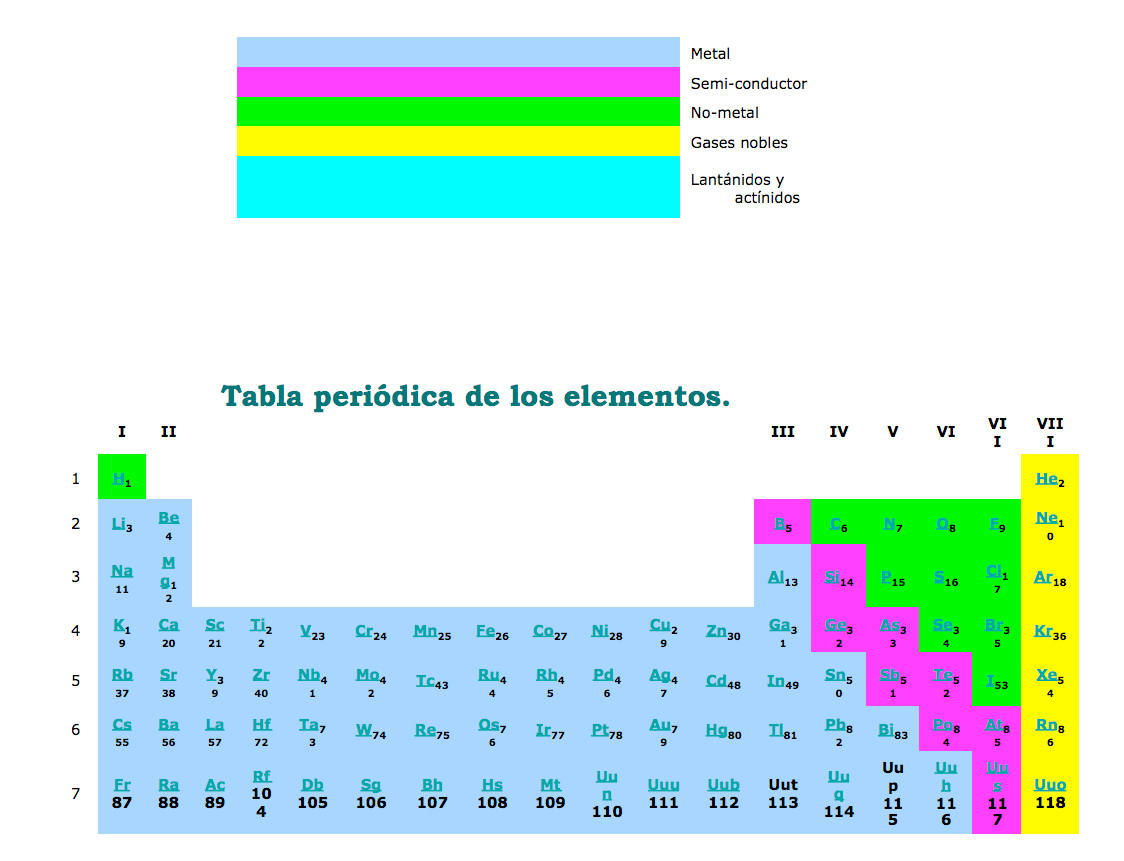 Periodic table of elements for elementary students periodic table elements students elementary for table periodic of tipografas las hd peridica tabla wallpapers mejores find walls gamestrikefo Images